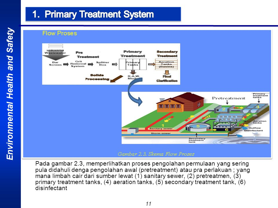 Environmental Health and Safety 11 Pada gambar 2.3, memperlihatkan proses pengolahan permulaan yang sering pula didahuli denga pengolahan awal (pretre