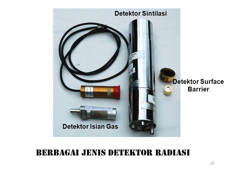 Detektor Sintilasi Detektor Surface Barrier Detektor Isian Gas Berbagai Jenis detektor radiasi 20