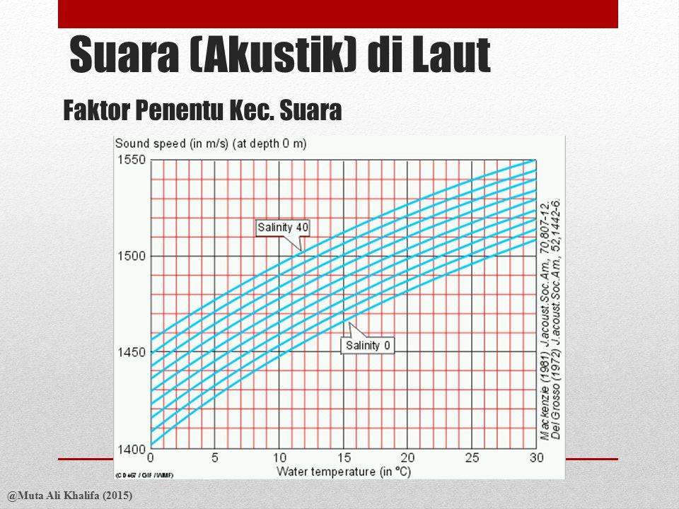 Suara (Akustik) di Laut @Muta Ali Khalifa (2015) Faktor Penentu Kec. Suara V  tergantung pada t (suhu); s (salinitas); P (tekanan / kedalaman). V ↑ =