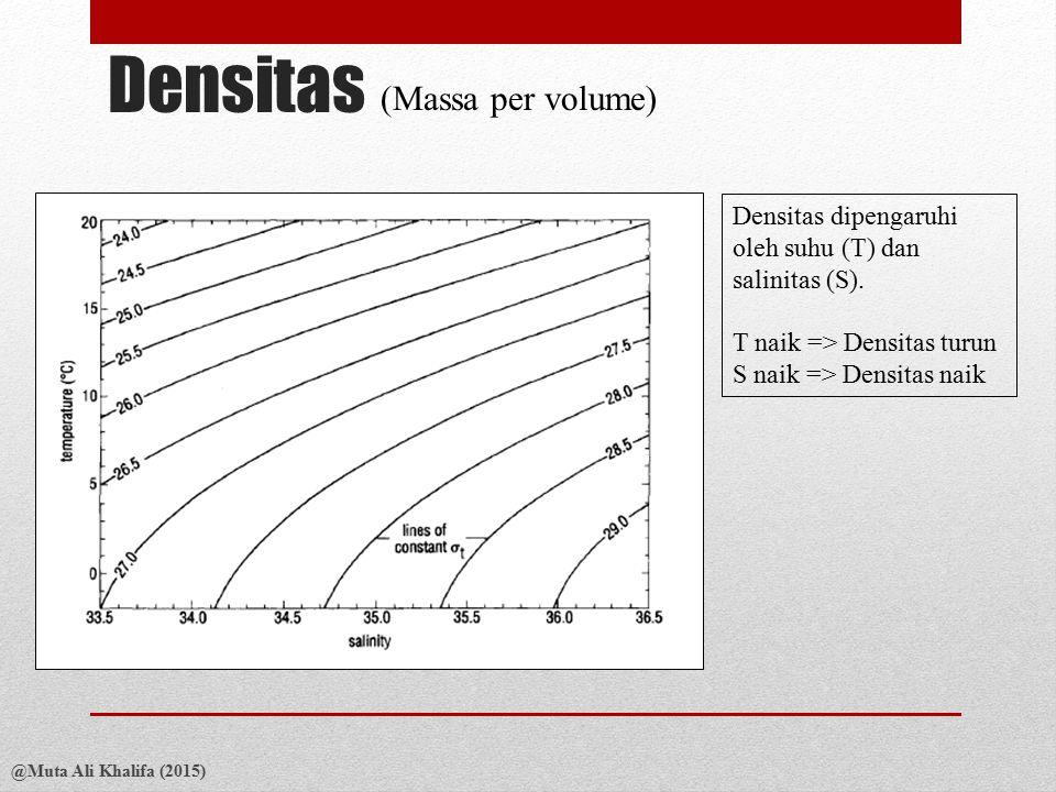 Densitas @Muta Ali Khalifa (2015) (Massa per volume) Densitas dipengaruhi oleh suhu (T) dan salinitas (S).