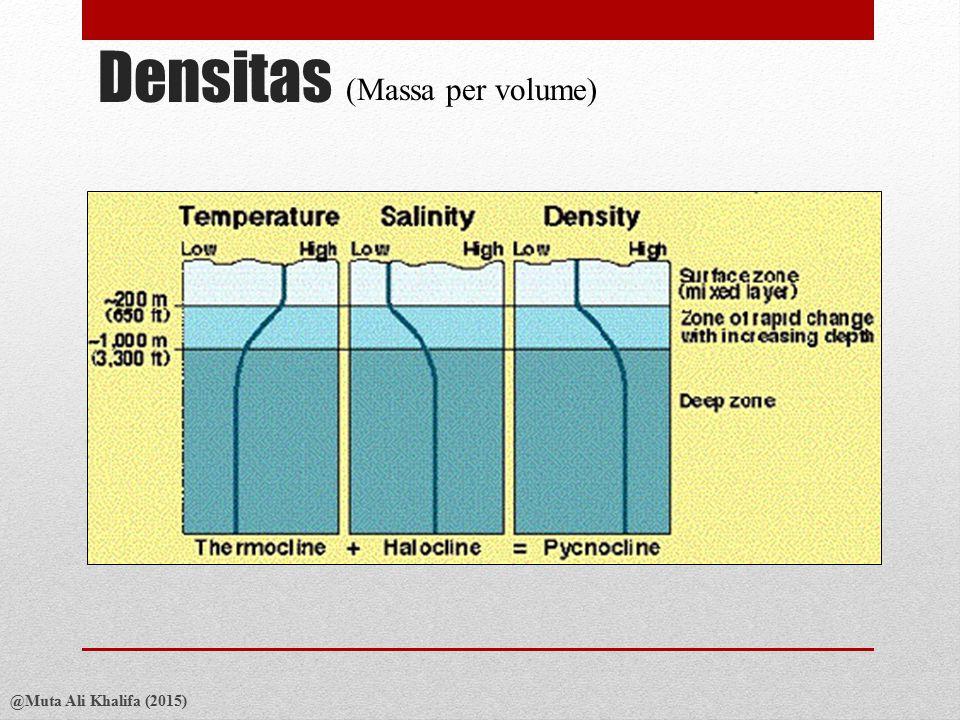 Densitas @Muta Ali Khalifa (2015) (Massa per volume) Densitas dipengaruhi oleh suhu (T) dan salinitas (S). T naik => Densitas turun S naik => Densitas