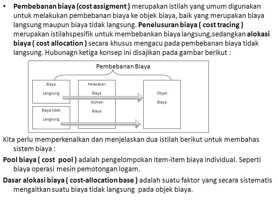 Pembebanan biaya (cost assigment ) merupakan istilah yang umum digunakan untuk melakukan pembebanan biaya ke objek biaya, baik yang merupakan biaya langsung maupun biaya tidak langsung.