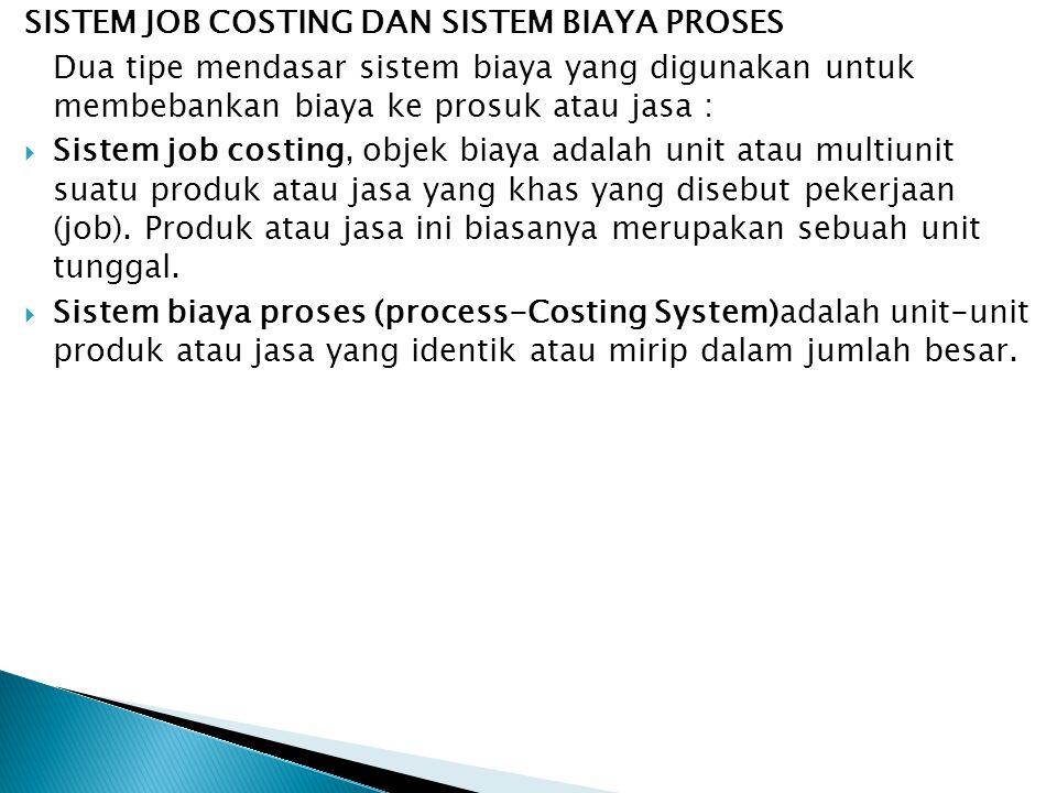 SISTEM JOB COSTING DAN SISTEM BIAYA PROSES Dua tipe mendasar sistem biaya yang digunakan untuk membebankan biaya ke prosuk atau jasa :  Sistem job costing, objek biaya adalah unit atau multiunit suatu produk atau jasa yang khas yang disebut pekerjaan (job).