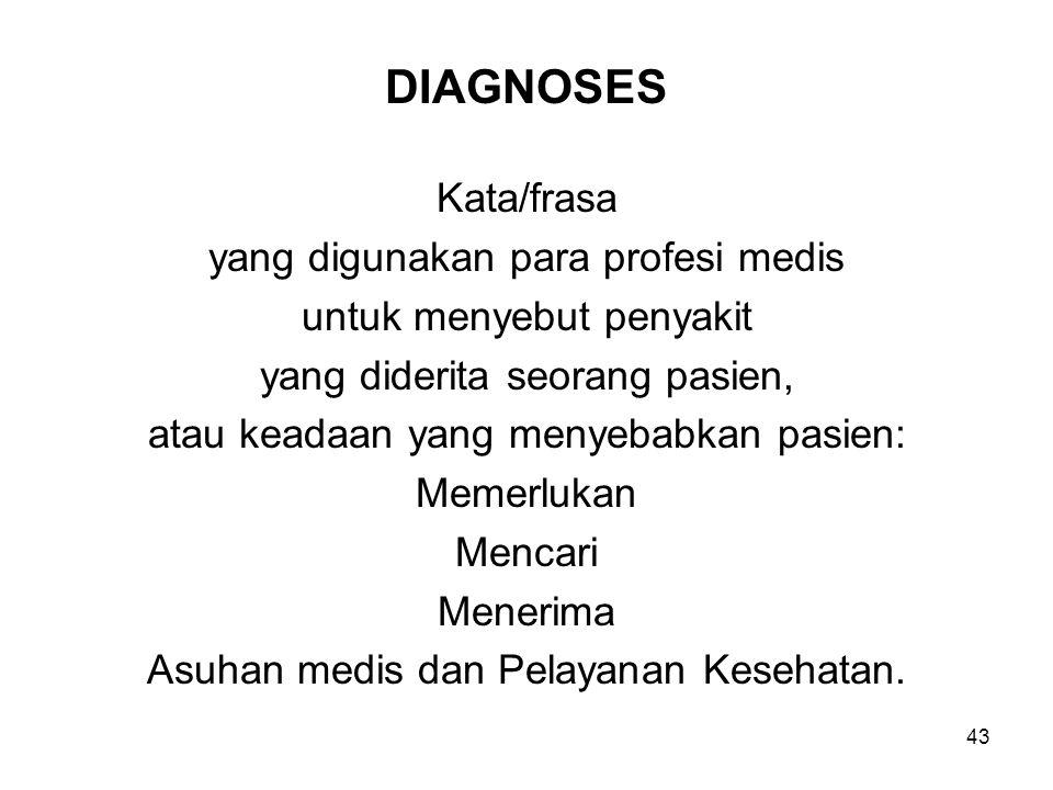 DIAGNOSES Kata/frasa yang digunakan para profesi medis untuk menyebut penyakit yang diderita seorang pasien, atau keadaan yang menyebabkan pasien: Memerlukan Mencari Menerima Asuhan medis dan Pelayanan Kesehatan.