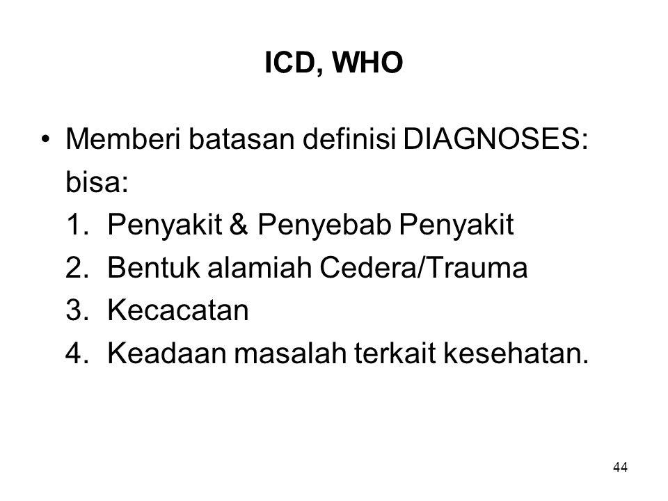ICD, WHO Memberi batasan definisi DIAGNOSES: bisa: 1.Penyakit & Penyebab Penyakit 2.Bentuk alamiah Cedera/Trauma 3.Kecacatan 4.Keadaan masalah terkait