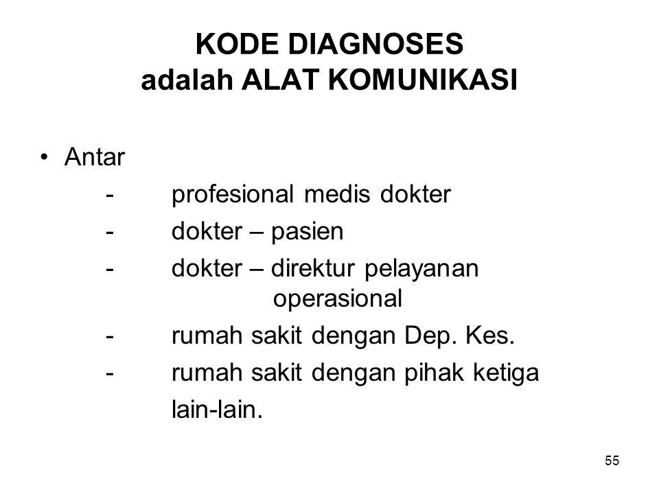 KODE DIAGNOSES adalah ALAT KOMUNIKASI Antar -profesional medis dokter -dokter – pasien -dokter – direktur pelayanan operasional -rumah sakit dengan Dep.