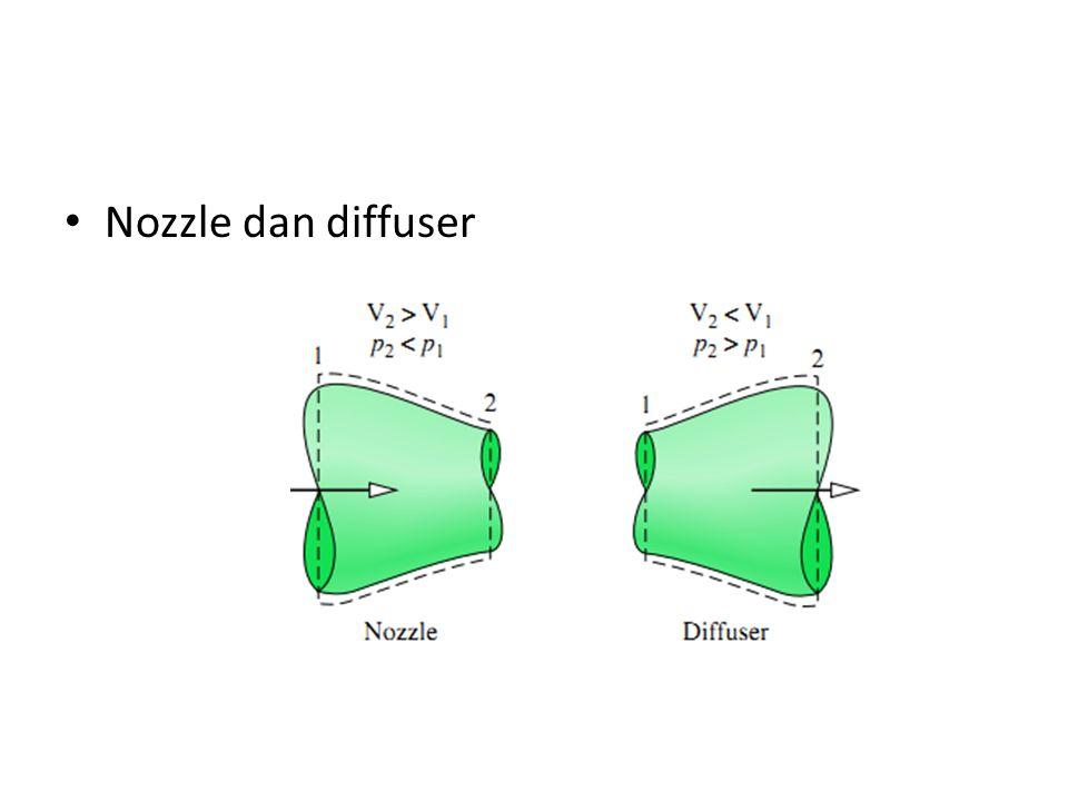Nozzle dan diffuser