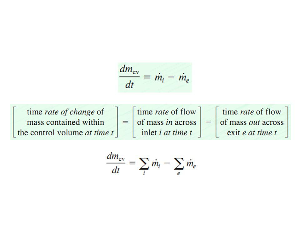 Mass flow rate (laju aliran massa)
