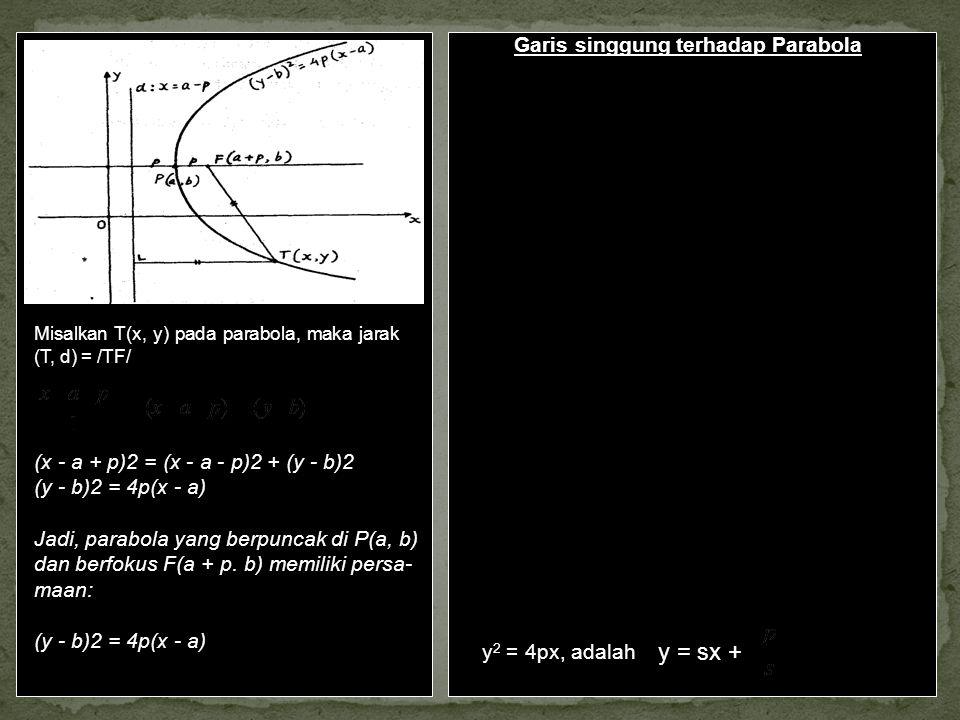 Misalkan T(x, y) pada parabola, maka jarak (T, d) = /TF/ (x - a + p)2 = (x - a - p)2 + (y - b)2 (y - b)2 = 4p(x - a) Jadi, parabola yang berpuncak di