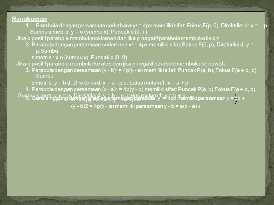 Rangkuman 1.Parabola dengan persamaan sederhana y 2 = 4px memiliki sifat: Fokus F(p, 0), Direktriks d: x = - p, Sumbu simetri s: y = o (sumbu x), Punc