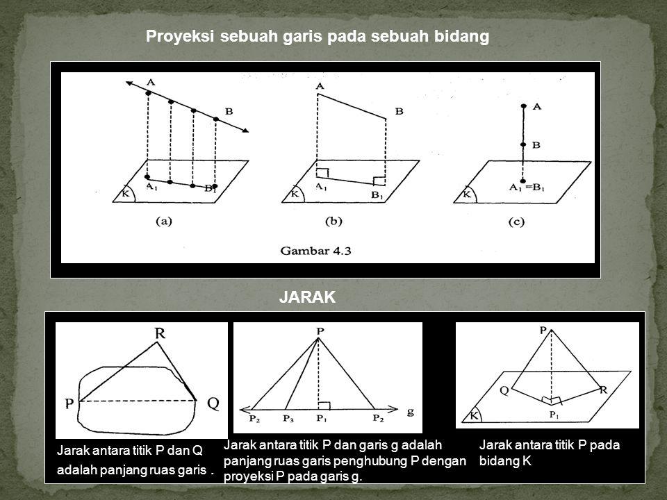 Proyeksi sebuah garis pada sebuah bidang JARAK Jarak antara titik P dan Q adalah panjang ruas garis. Jarak antara titik P dan garis g adalah panjang r