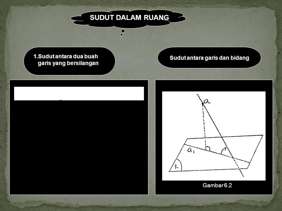 SUDUT DALAM RUANG 1.Sudut antara dua buah garis yang bersilangan Sudut antara garis dan bidang Gambar 6.2