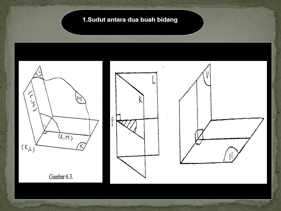 1.Sudut antara dua buah bidang Gambar 6.4