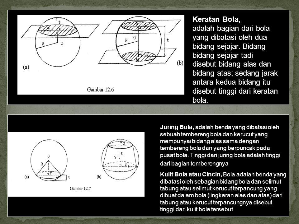 Keratan Bola, adalah bagian dari bola yang dibatasi oleh dua bidang sejajar. Bidang bidang sejajar tadi disebut bidang alas dan bidang atas; sedang ja