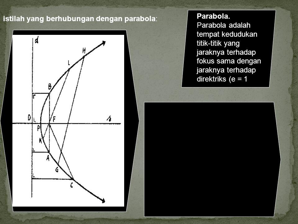 Parabola. Parabola adalah tempat kedudukan titik-titik yang jaraknya terhadap fokus sama dengan jaraknya terhadap direktriks (e = 1 s = FD = sumbu sim