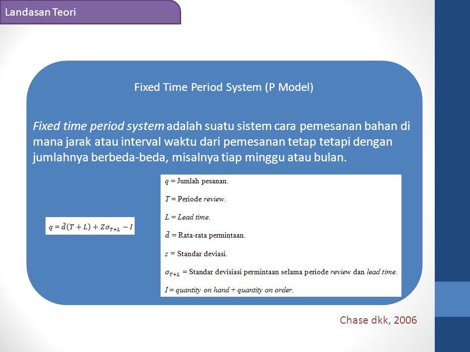 Landasan Teori Fixed Time Period System (P Model) Fixed time period system adalah suatu sistem cara pemesanan bahan di mana jarak atau interval waktu