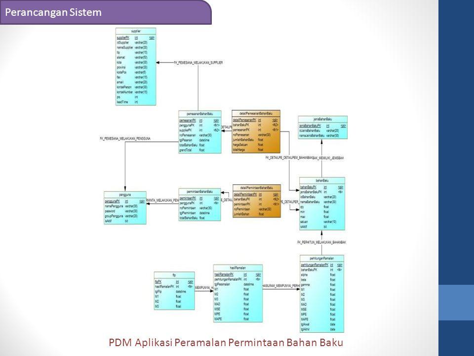 Perancangan Sistem PDM Aplikasi Peramalan Permintaan Bahan Baku