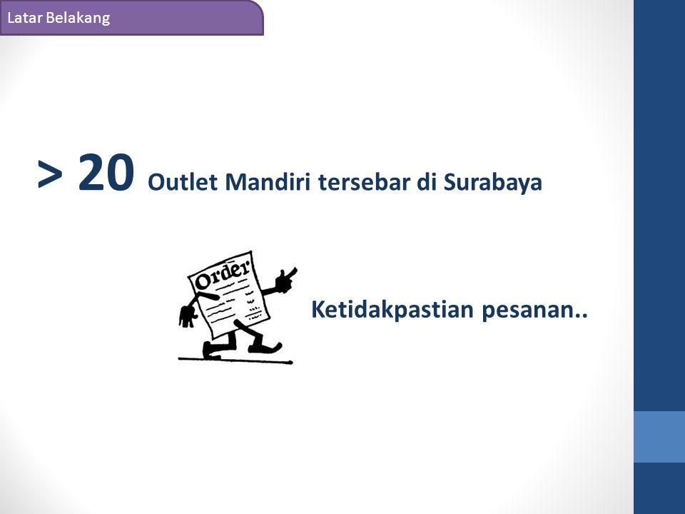 Latar Belakang > 20 Outlet Mandiri tersebar di Surabaya Ketidakpastian pesanan..
