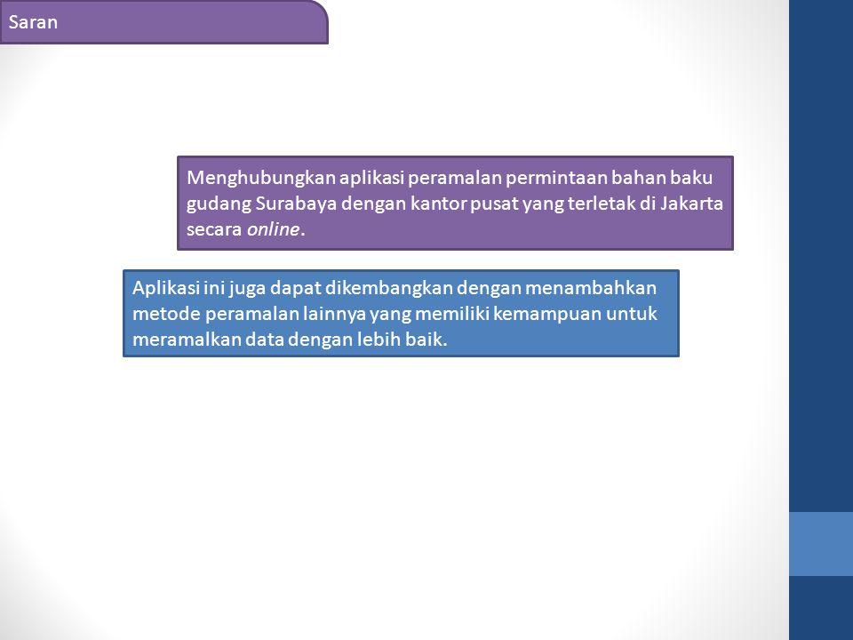 Saran Menghubungkan aplikasi peramalan permintaan bahan baku gudang Surabaya dengan kantor pusat yang terletak di Jakarta secara online. Aplikasi ini
