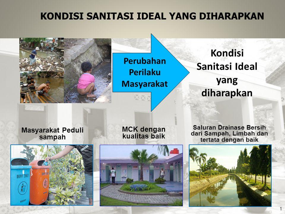 Saluran Drainase Bersih dari Sampah, Limbah dan tertata dengan baik MCK dengan kualitas baik Masyarakat Peduli sampah Kondisi Sanitasi Ideal yang diha