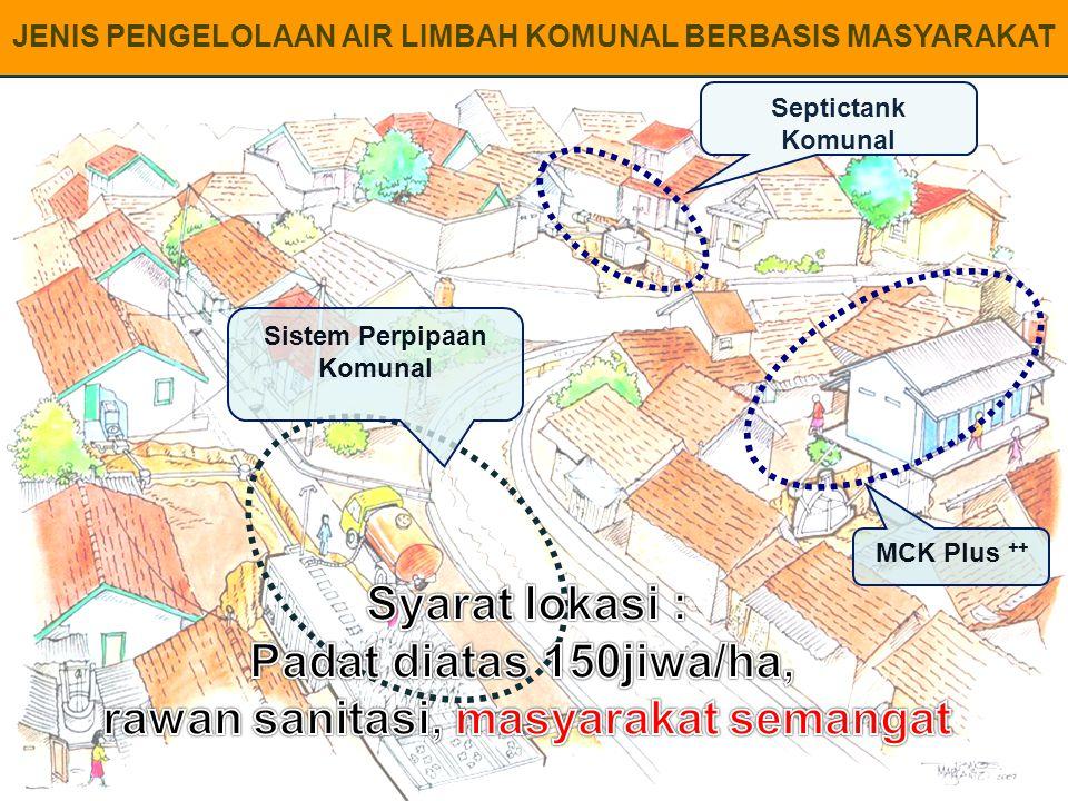 6 6 Sistem Perpipaan Komunal Septictank Komunal MCK Plus ++ JENIS PENGELOLAAN AIR LIMBAH KOMUNAL BERBASIS MASYARAKAT