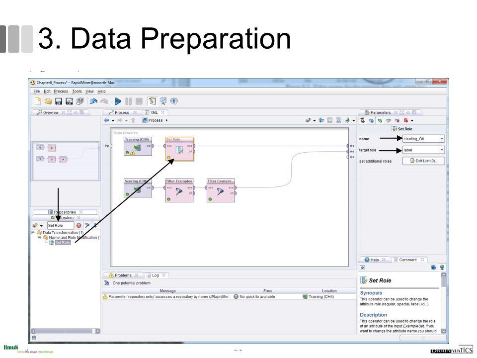 3. Data Preparation 21