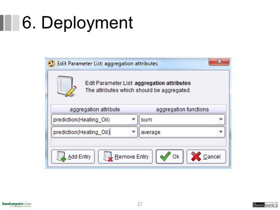 6. Deployment 27