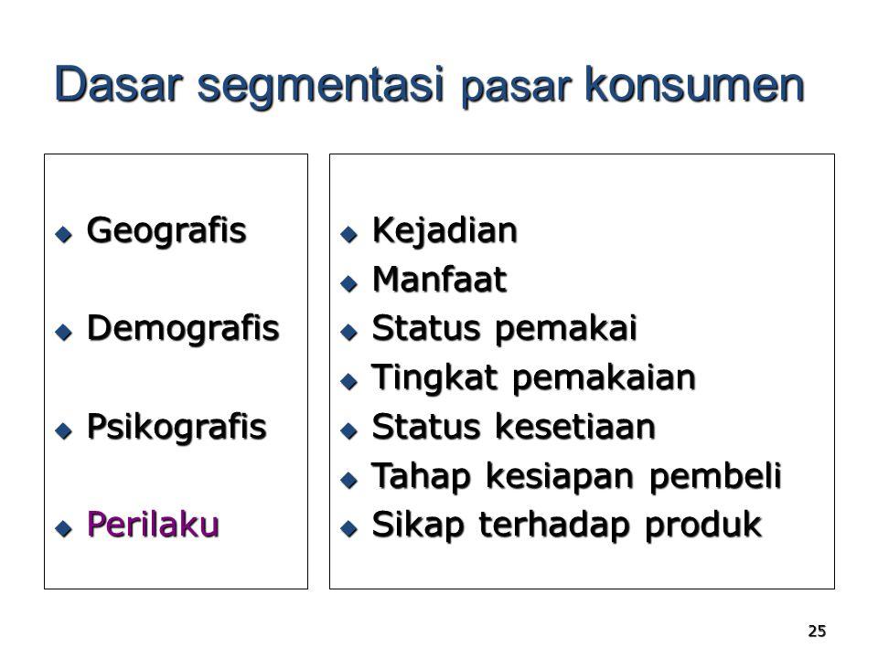 25 Dasar segmentasi pasar konsumen  Geografis  Demografis  Psikografis  Perilaku  Kejadian  Manfaat  Status pemakai  Tingkat pemakaian  Statu