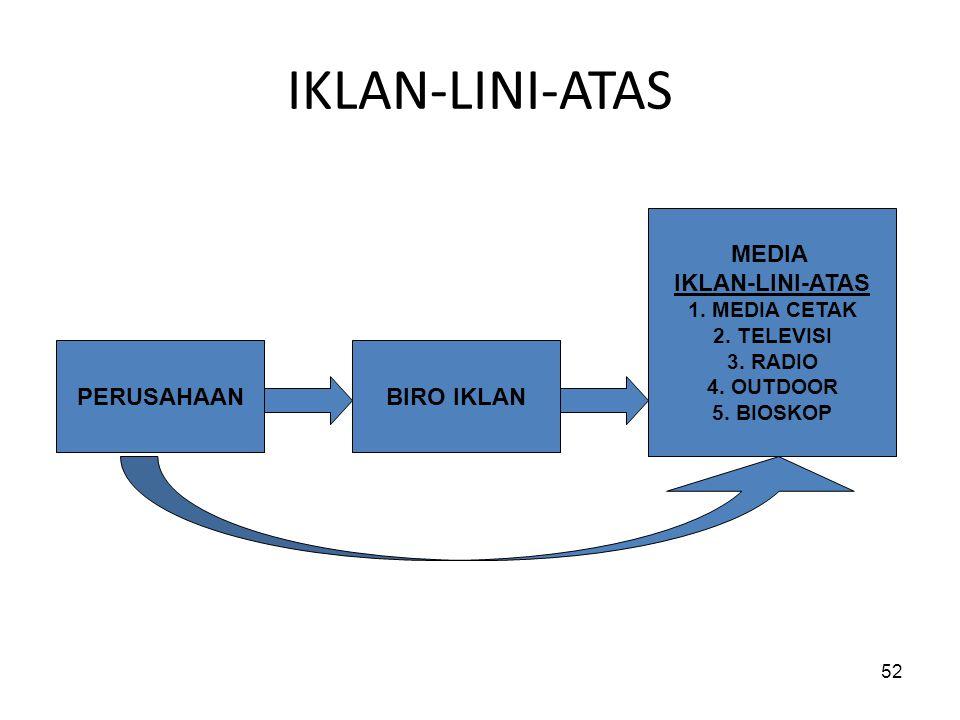 52 IKLAN-LINI-ATAS PERUSAHAANBIRO IKLAN MEDIA IKLAN-LINI-ATAS 1. MEDIA CETAK 2. TELEVISI 3. RADIO 4. OUTDOOR 5. BIOSKOP