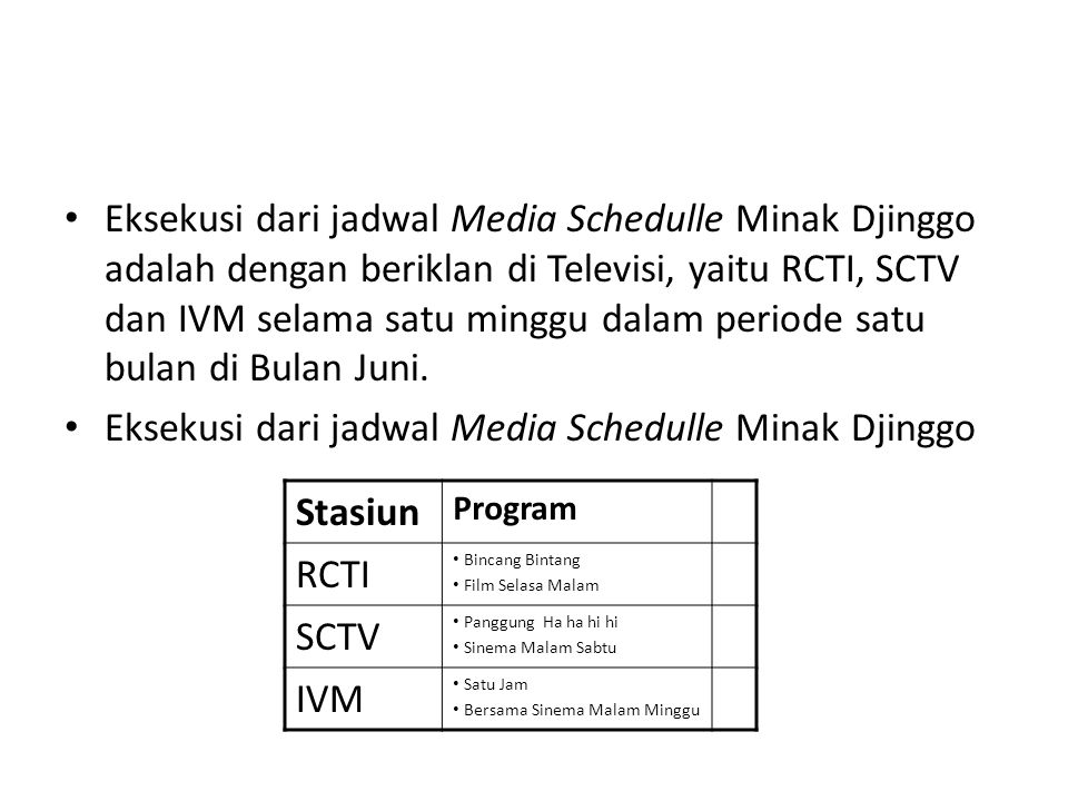 Eksekusi dari jadwal Media Schedulle Minak Djinggo adalah dengan beriklan di Televisi, yaitu RCTI, SCTV dan IVM selama satu minggu dalam periode satu
