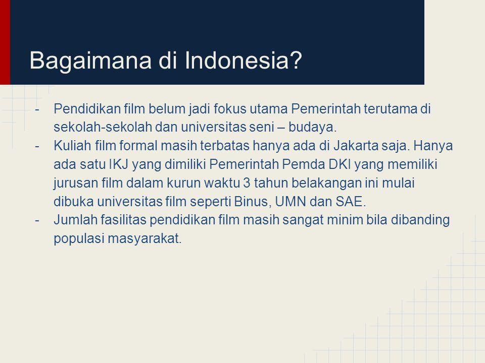 Bagaimana di Indonesia.
