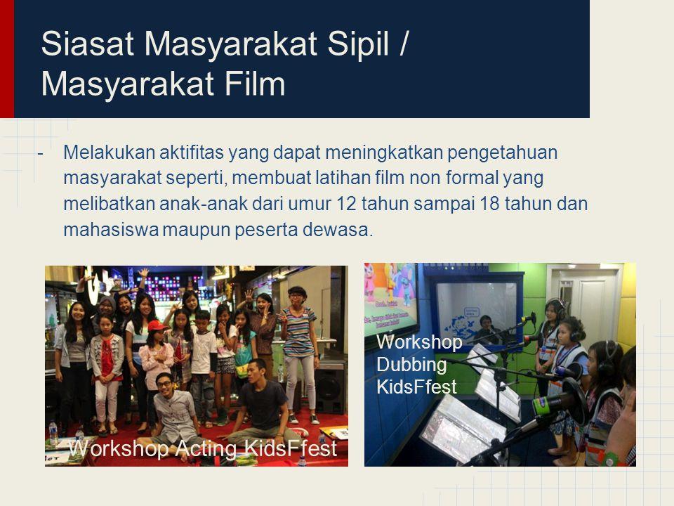 Siasat Masyarakat Sipil / Masyarakat Film Workshop Acting KidsFfest Workshop Dubbing KidsFfest -Melakukan aktifitas yang dapat meningkatkan pengetahuan masyarakat seperti, membuat latihan film non formal yang melibatkan anak-anak dari umur 12 tahun sampai 18 tahun dan mahasiswa maupun peserta dewasa.