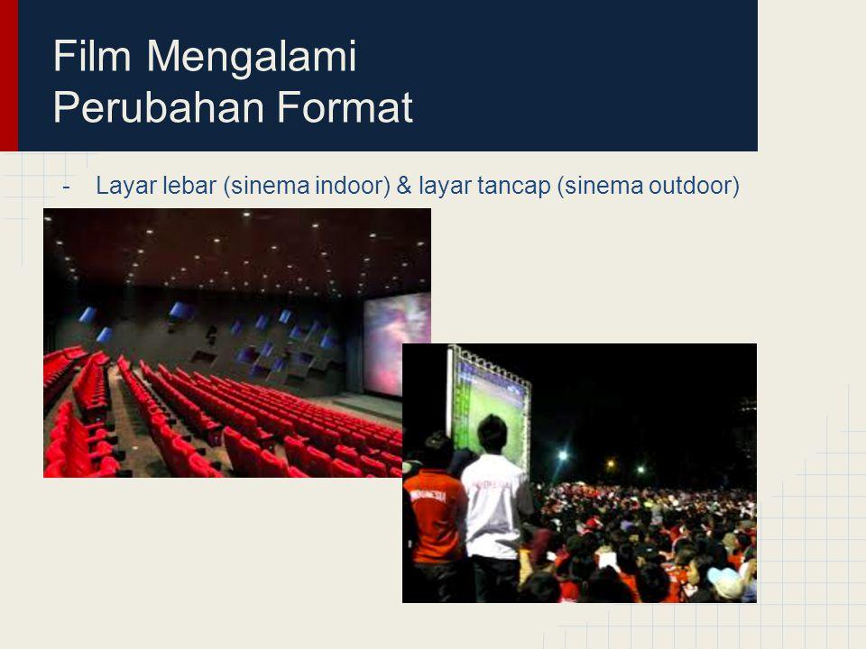 Film Mengalami Perubahan Format -Layar lebar (sinema indoor) & layar tancap (sinema outdoor)