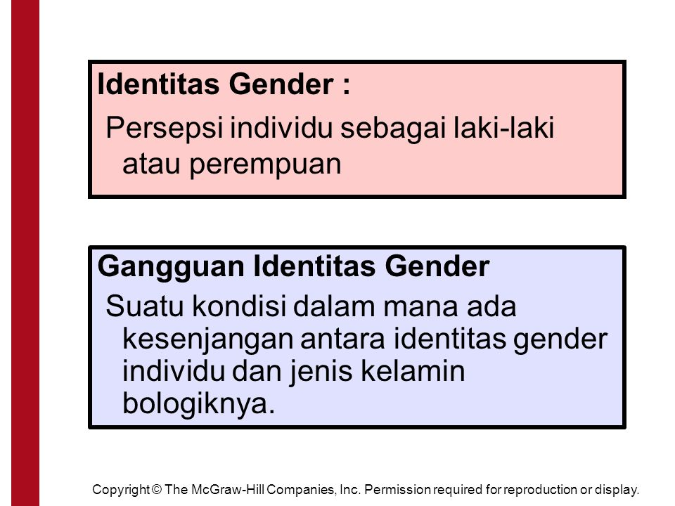 Copyright © The McGraw-Hill Companies, Inc. Permission required for reproduction or display. Gangguan Identitas Gender Suatu kondisi dalam mana ada ke