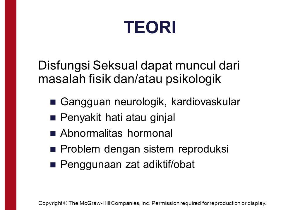 TEORI Gangguan neurologik, kardiovaskular Penyakit hati atau ginjal Abnormalitas hormonal Problem dengan sistem reproduksi Penggunaan zat adiktif/obat Disfungsi Seksual dapat muncul dari masalah fisik dan/atau psikologik