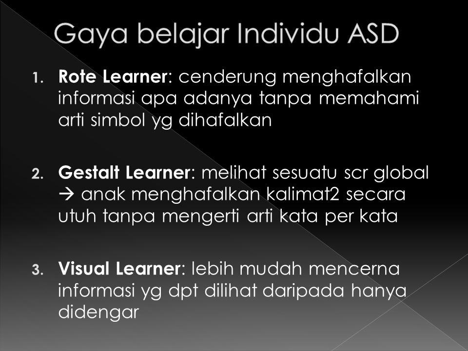 4.Hands-On Learner : senang mencoba2 & mendapatkan pengetahuan melalui pengalaman 5.