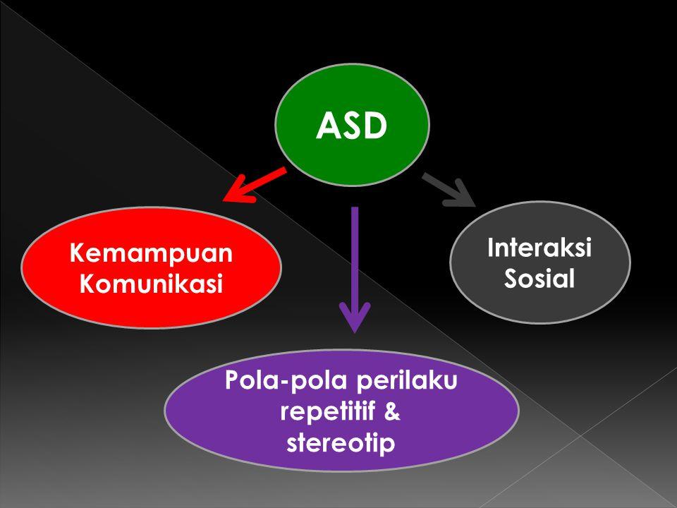 ASD Pola-pola perilaku repetitif & stereotip Interaksi Sosial Kemampuan Komunikasi