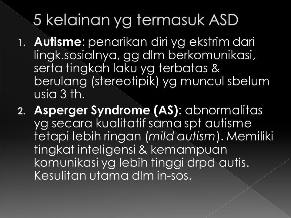 1. Autisme : penarikan diri yg ekstrim dari lingk.sosialnya, gg dlm berkomunikasi, serta tingkah laku yg terbatas & berulang (stereotipik) yg muncul s