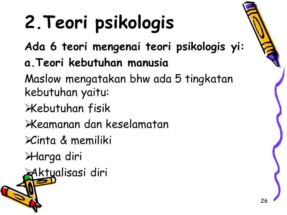 26 2.Teori psikologis Ada 6 teori mengenai teori psikologis yi: a.Teori kebutuhan manusia Maslow mengatakan bhw ada 5 tingkatan kebutuhan yaitu:  Keb