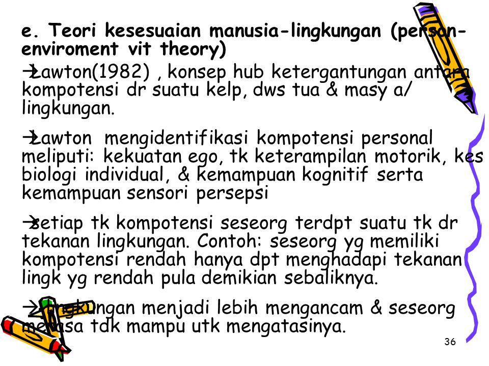 36 e. Teori kesesuaian manusia-lingkungan (person- enviroment vit theory)  Lawton(1982), konsep hub ketergantungan antara kompotensi dr suatu kelp, d