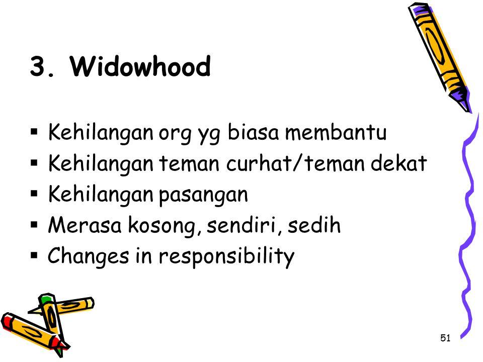 51 3. Widowhood  Kehilangan org yg biasa membantu  Kehilangan teman curhat/teman dekat  Kehilangan pasangan  Merasa kosong, sendiri, sedih  Chang