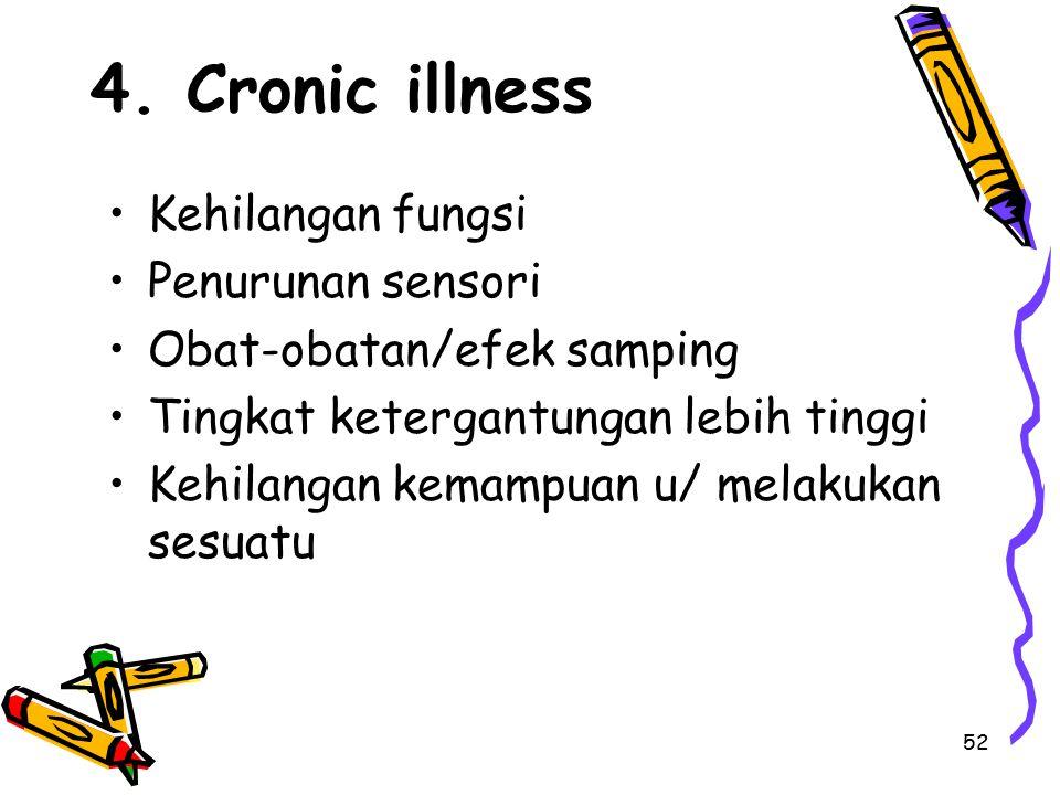 52 4. Cronic illness Kehilangan fungsi Penurunan sensori Obat-obatan/efek samping Tingkat ketergantungan lebih tinggi Kehilangan kemampuan u/ melakuka