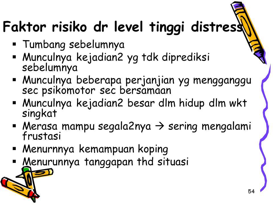 54 Faktor risiko dr level tinggi distress  Tumbang sebelumnya  Munculnya kejadian2 yg tdk diprediksi sebelumnya  Munculnya beberapa perjanjian yg m
