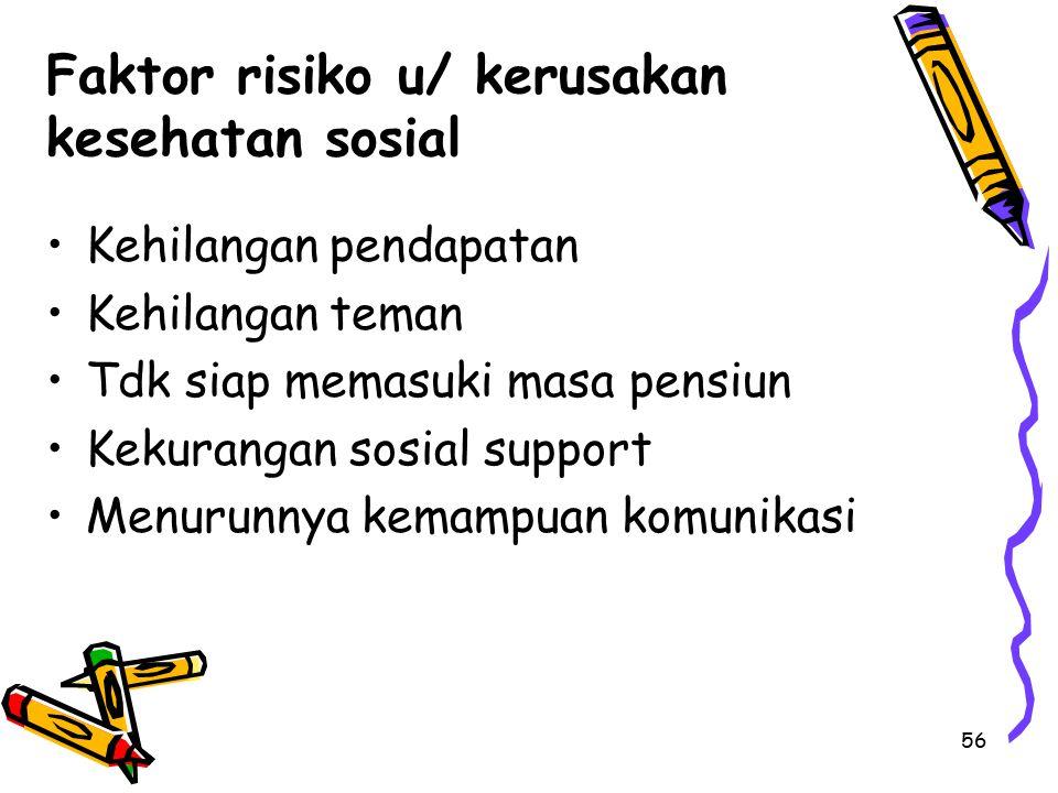 56 Faktor risiko u/ kerusakan kesehatan sosial Kehilangan pendapatan Kehilangan teman Tdk siap memasuki masa pensiun Kekurangan sosial support Menurun