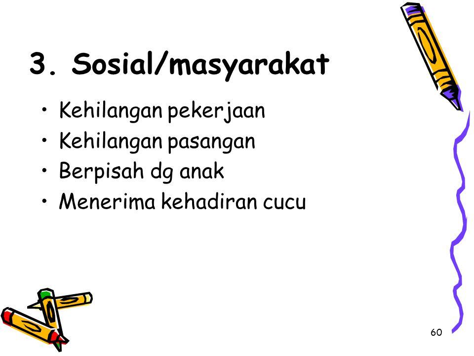 60 3. Sosial/masyarakat Kehilangan pekerjaan Kehilangan pasangan Berpisah dg anak Menerima kehadiran cucu