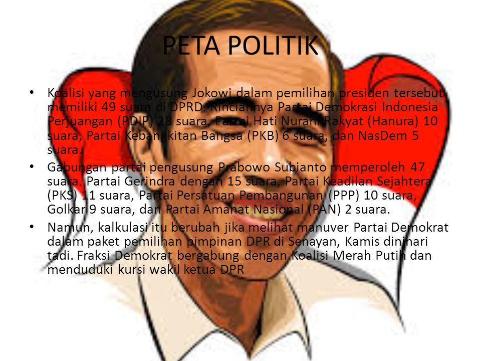 PETA POLITIK Koalisi yang mengusung Jokowi dalam pemilihan presiden tersebut memiliki 49 suara di DPRD. Rinciannya Partai Demokrasi Indonesia Perjuang