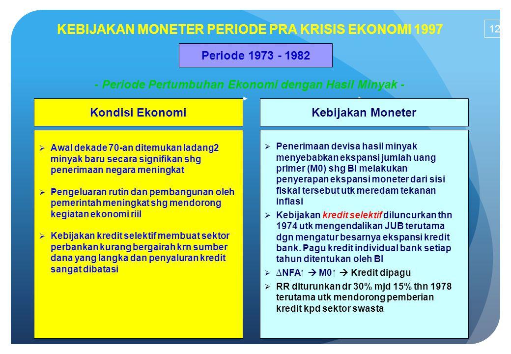 KEBIJAKAN MONETER PERIODE PRA KRISIS EKONOMI 1997 Periode 1973 - 1982 Kondisi EkonomiKebijakan Moneter  Awal dekade 70-an ditemukan ladang2 minyak ba