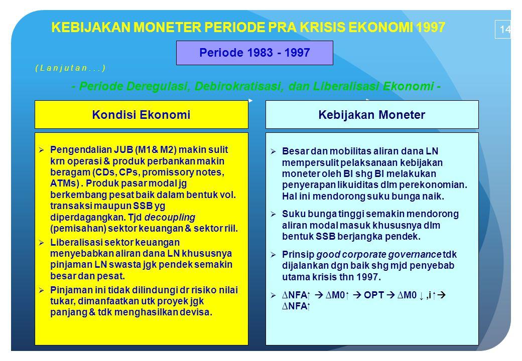 KEBIJAKAN MONETER PERIODE PRA KRISIS EKONOMI 1997 Periode 1983 - 1997 Kondisi EkonomiKebijakan Moneter  Pengendalian JUB (M1& M2) makin sulit krn ope