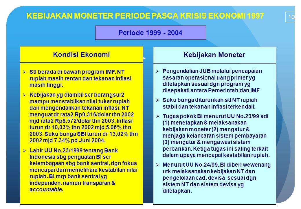 KEBIJAKAN MONETER PERIODE PASCA KRISIS EKONOMI 1997 Kondisi Ekonomi Kebijakan Moneter  Stl berada di bawah program IMF, NT rupiah masih rentan dan te