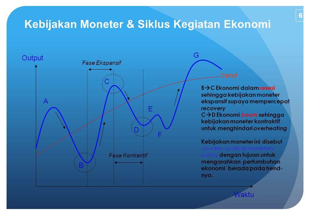 Kebijakan Moneter & Siklus Kegiatan Ekonomi 6 Output Waktu trend A B C D E F G Fase Ekspansif Fase Kontraktif B  C Ekonomi dalam resesi sehingga kebi